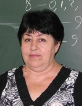 Вакансии учитель математики